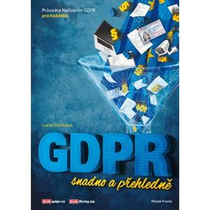 GDPR snadno a přehledně | Lucie Staňková